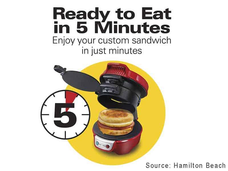 Find The Best Breakfast Sandwich Maker Which is Make Ready to Eat in 5 minutes sandwich