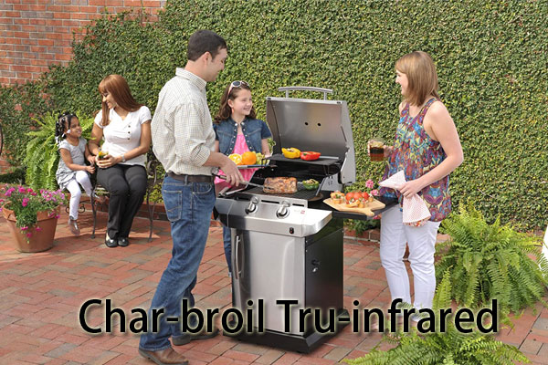 The Ultimate Buying Guide & Char-broil Tru-infrared Review